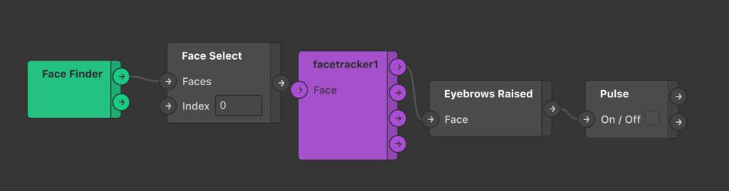 ruta o pasos para hacer animación de efectos dentro de spark ar studio