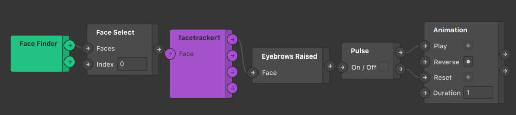 ruta o pasos para agregar parches de animación de efectos dentro de spark ar studio